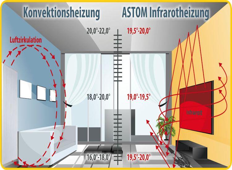 Infrarood Verwarming Garage : Over infrarood verwarming